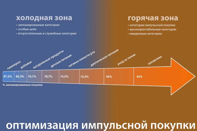 pharmacy-chain-sales-ru